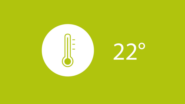 Diese Grafik zeigt eine Raum Temperatur von 22 Grad